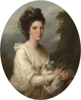 Isabella Hunter by Angelica Kauffmann